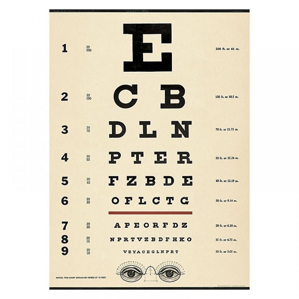 Plakat Eye Chart-30